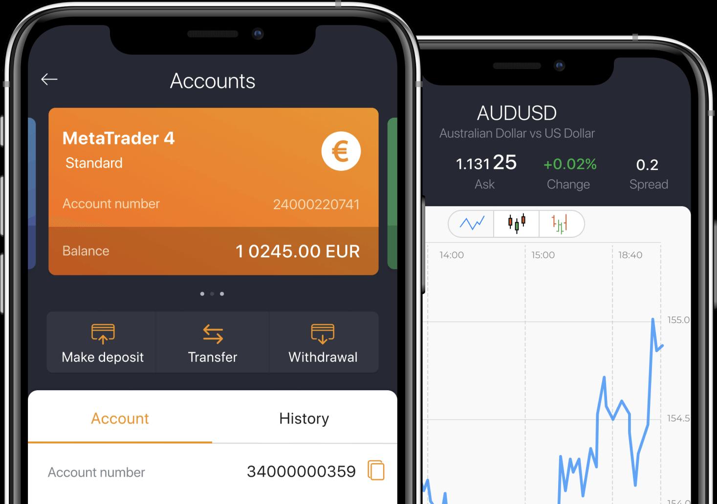 Amarkets App